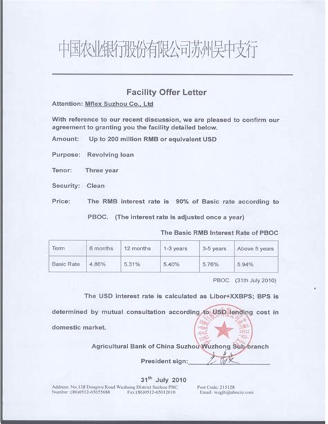 Offer Letter Number Ptptn Logo