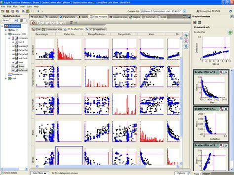 layout optimization software image gallery simulia isight
