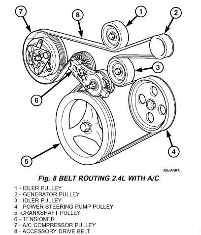 car wiring 2008 05 09 013853 jeep2 jeep cj5 wiring 2008 jeep liberty belt replacement dodge nitro engine