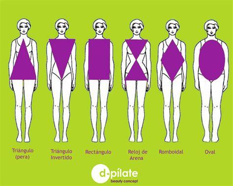 tu cuerpo conoce por 191 conoces la forma de tu cuerpo www d pilate com pe