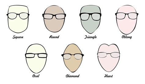 buy prescription eyeglasses