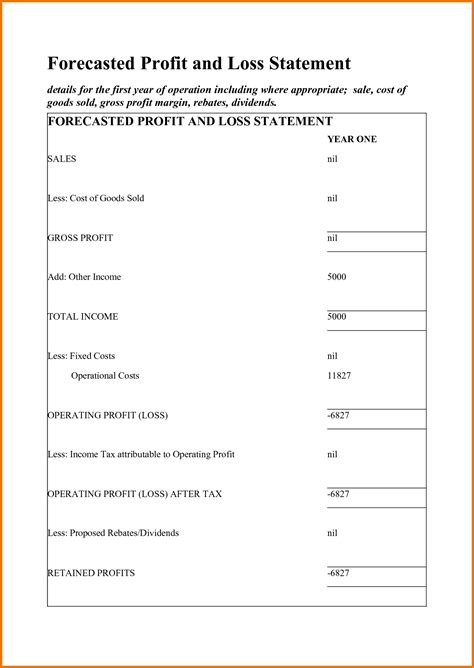 self employed profit and loss statement template profit loss worksheet lesupercoin printables worksheets