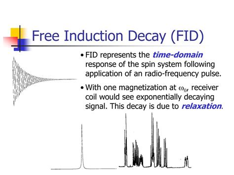 define induction time ppt nmr spectroscopy powerpoint presentation id 138786