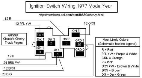 ignition switch wiring diagram chevy siemreaprestaurant me