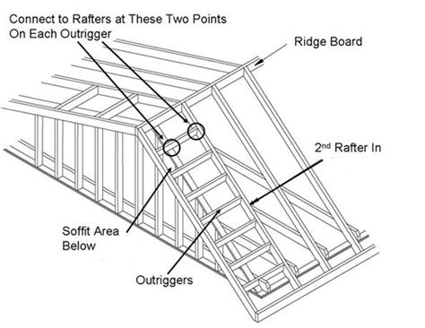 timber outrigger roof gable end framing detail coloringsite co