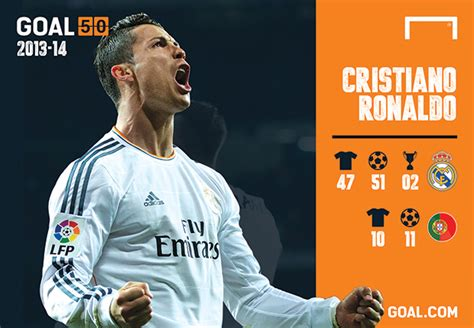 biography online cristiano ronaldo football players biography