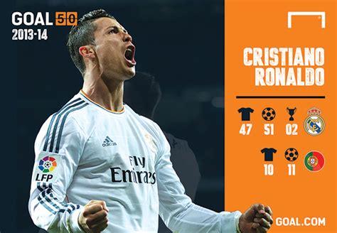 cristiano ronaldo imdb biography football players biography