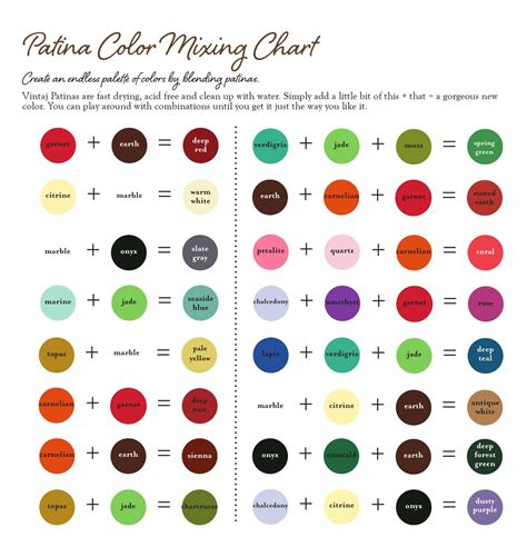 what colors do you mix to make gold patina color mixing chart by vintaj 174 issuu