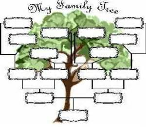 fill in the blank family tree template blank family tree page view size ancestry