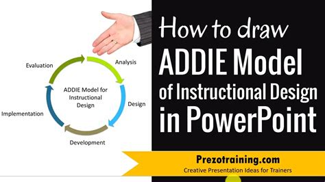 instructional design using powerpoint how to draw addie model of instructional design in