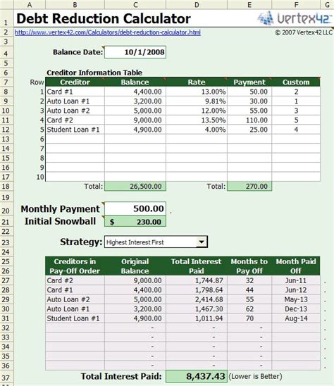 budget template to pay debt 25 best ideas about the debt on pay debt