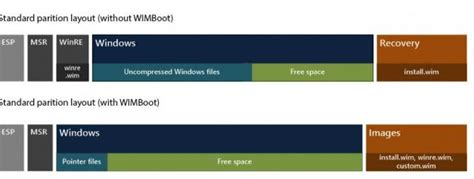 windows 10 wimboot tutorial windows 8 1 adds wimboot 16 gb devices can have 12 gb