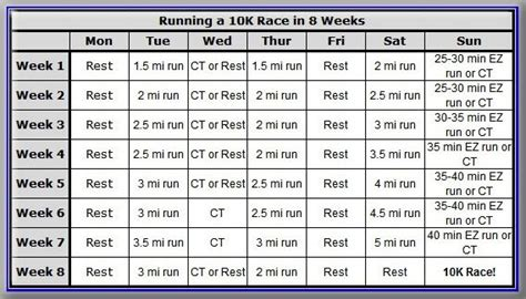 pin by alber on exercise weight loss