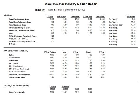 statistical report template aaii the american association of individual investors