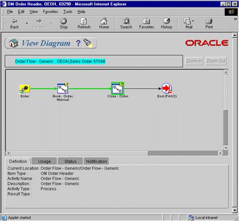 oracle workflow manager oracle order management using oracle workflow in oracle