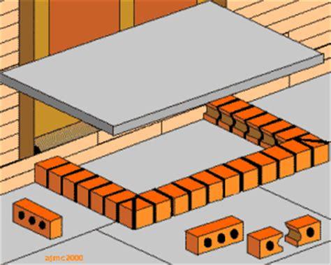 building  door step diynot forums