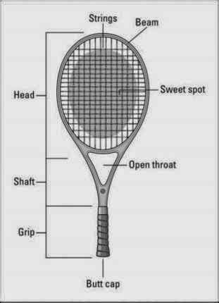 Raket Yonex Standar tenis dengan sarana dan prasarana olahraga tenis tennis