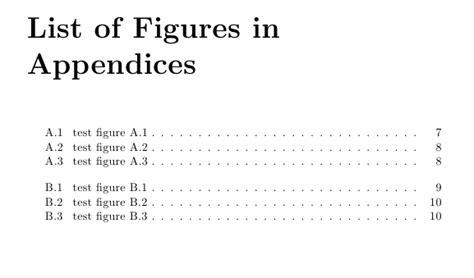figure list table of contents splitting list of figures tex