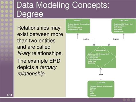 entity relationship diagram sle data modelling concepts in dw data warehousing keeps you