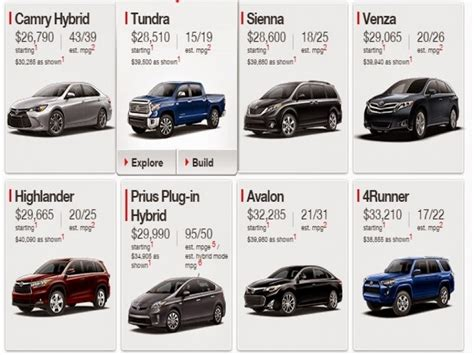 Toyota List Of Cars by Car Model List Carsjp