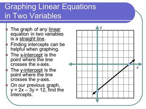 linear equations in two variables ppt