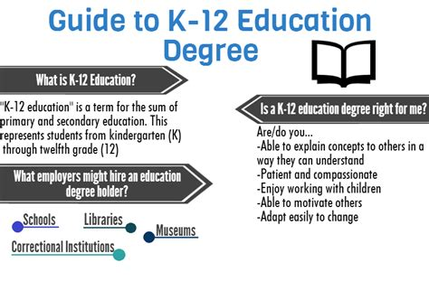 thesis about k 12 education in the philippines term paper about k12 education