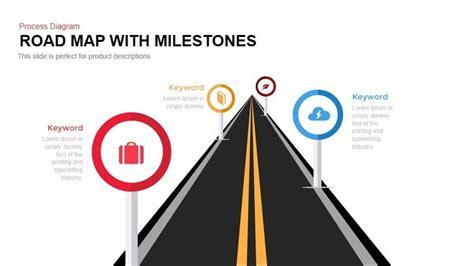 Road Map With Milestones Powerpoint And Keynote Template Slidebazaar Keynote Roadmap Template Free
