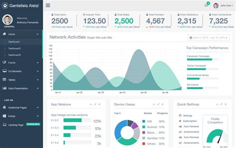 100 Best Free Bootstrap Admin Templates 187 Css Author Best Bootstrap Admin Template