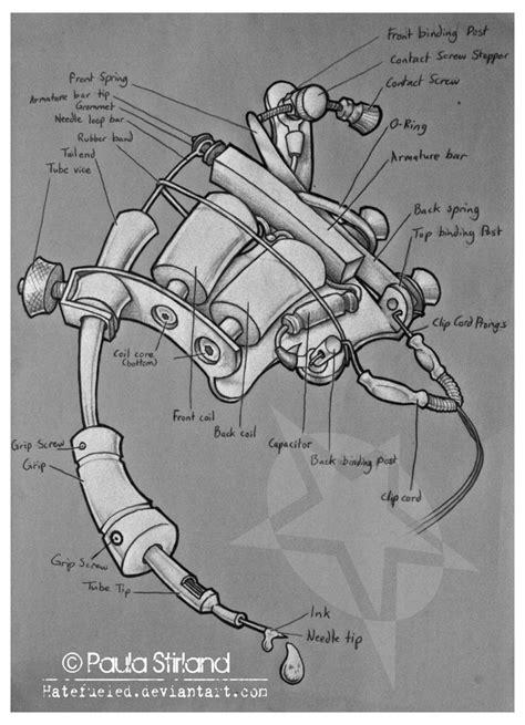 tattoo machine diagram machine diagram by hatefueled on deviantart