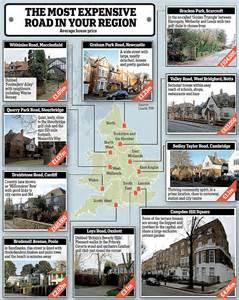 millionaires row british roads  house prices