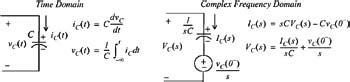 capacitor impedance in time domain capacitor impedance in time domain 28 images fundamentals of electric circuits chapter 9 ppt