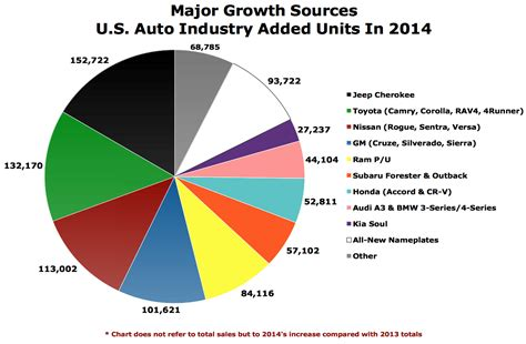 uzbek craft online ethnic store rated 55 stars by 1 the heavy lifters 2014 u s auto sales growth was mostly