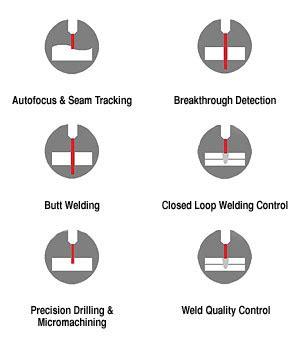 ldd weld monitoring laser mechanisms, inc.