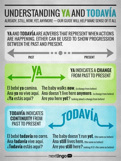 spanish tutor grammar and 679 best images about spanish teacher resources on