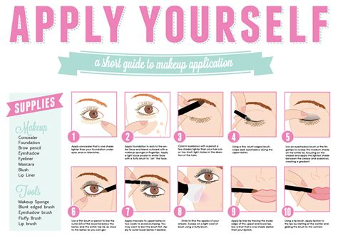 Blush Application Tutorial by Makeup Tutorial A Guide To Makeup Application