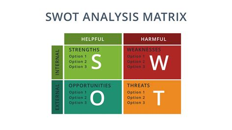 free swot analysis keynote template free presentation theme