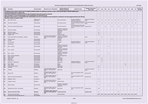 preventive maintenance checklist template template