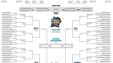 printable ncaa volleyball bracket printable march madness bracket for the 2018 ncaa