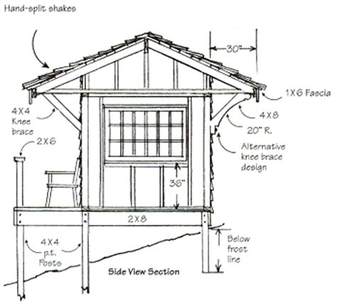 cabins a guide to 1552093735 building a shed on a slope boards ie