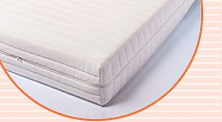 Preisgünstige Matratzen by G 252 Nstige Matratzen Vom Matratzenspezialist Doctor Sleep