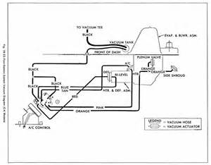 air conditioning four season system vacuum diagram c k models for 1979 gmc light duty truck