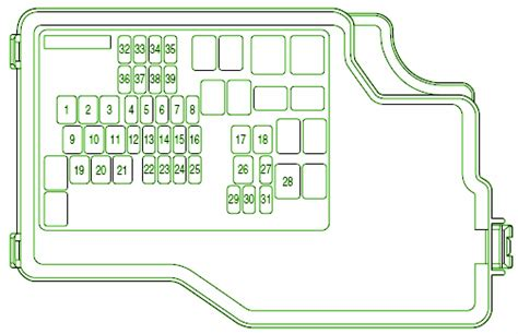mazda3 2010 engine compartment fuse box diagram circuit