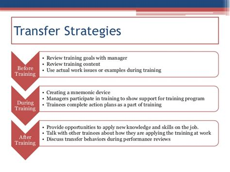 design management training program designing a training program a training manager s dilemma