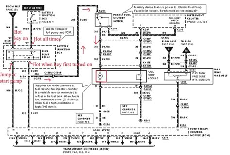 99 f150 wiring diagram wiring diagram and schematic