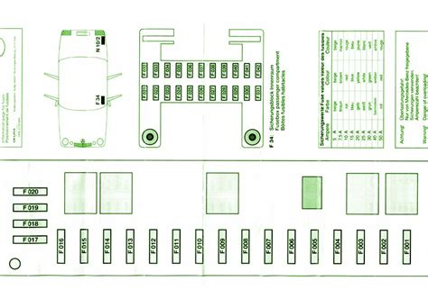 mercedes w211 fuse box diagram circuit wiring diagrams