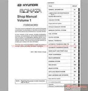 Hyundai Accent Service Manual Free Hyundai Sonata 1997 Service Manual Auto Repair Manual