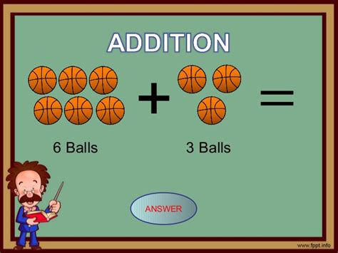 addition and subtraction ppt