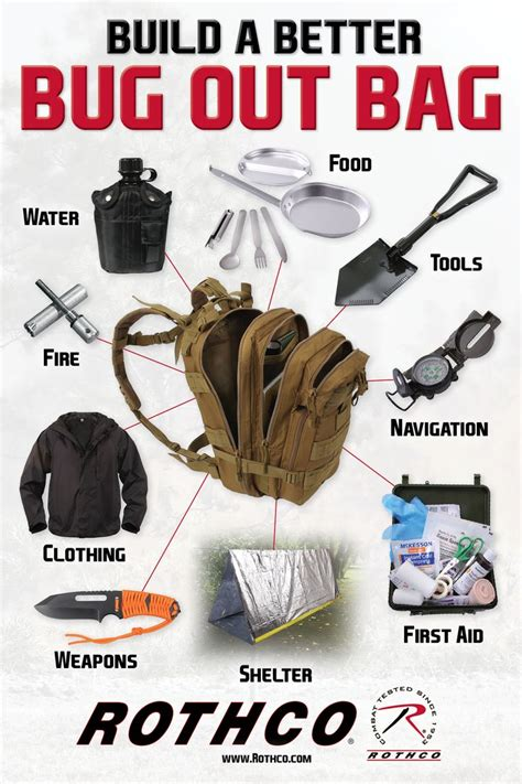 53 essential bug out bag supplies how to build a suburban go bag you can rely upon books 17 best ideas about bug out gear on bug out