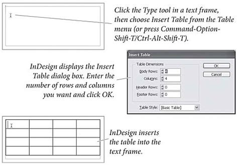 How To Insert Table In Indesign by Creating A Table Real World Adobe Indesign Cs4 Tables