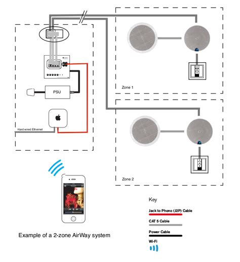 Ceiling Speaker Wiring ceiling speakers with wireless systemline